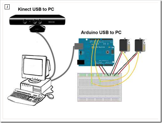 Arduino Keyboard and Mouse Control Code -Use Arduino